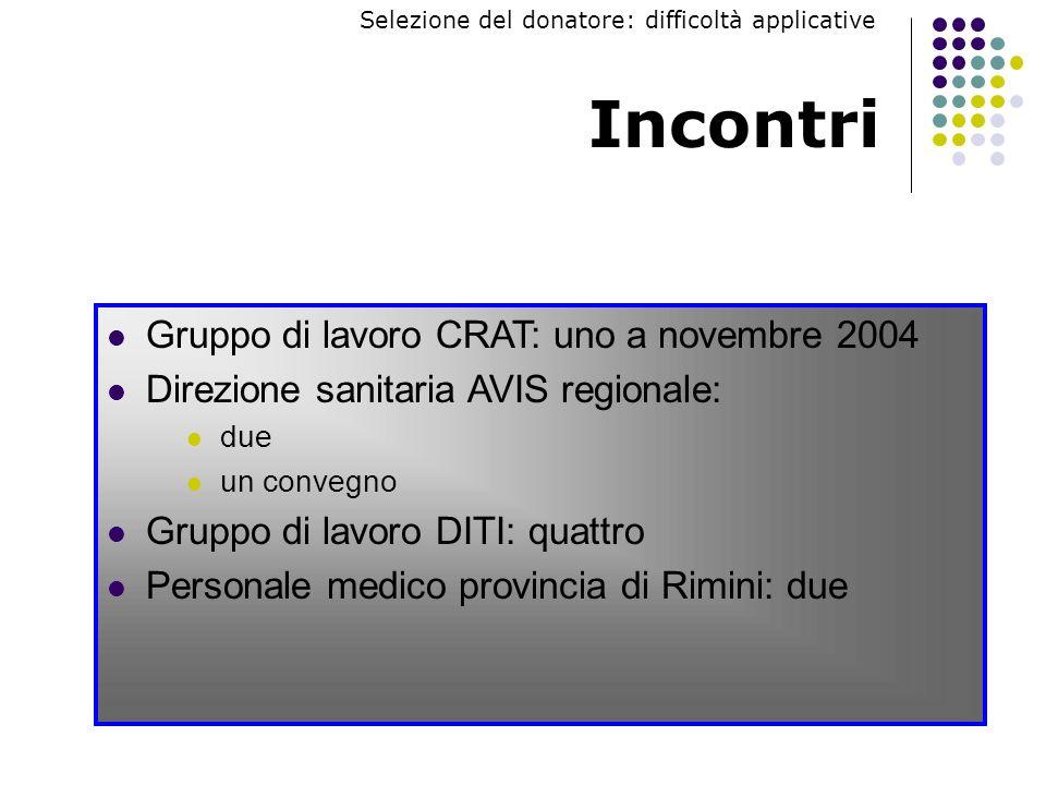 Incontri Gruppo di lavoro CRAT: uno a novembre 2004