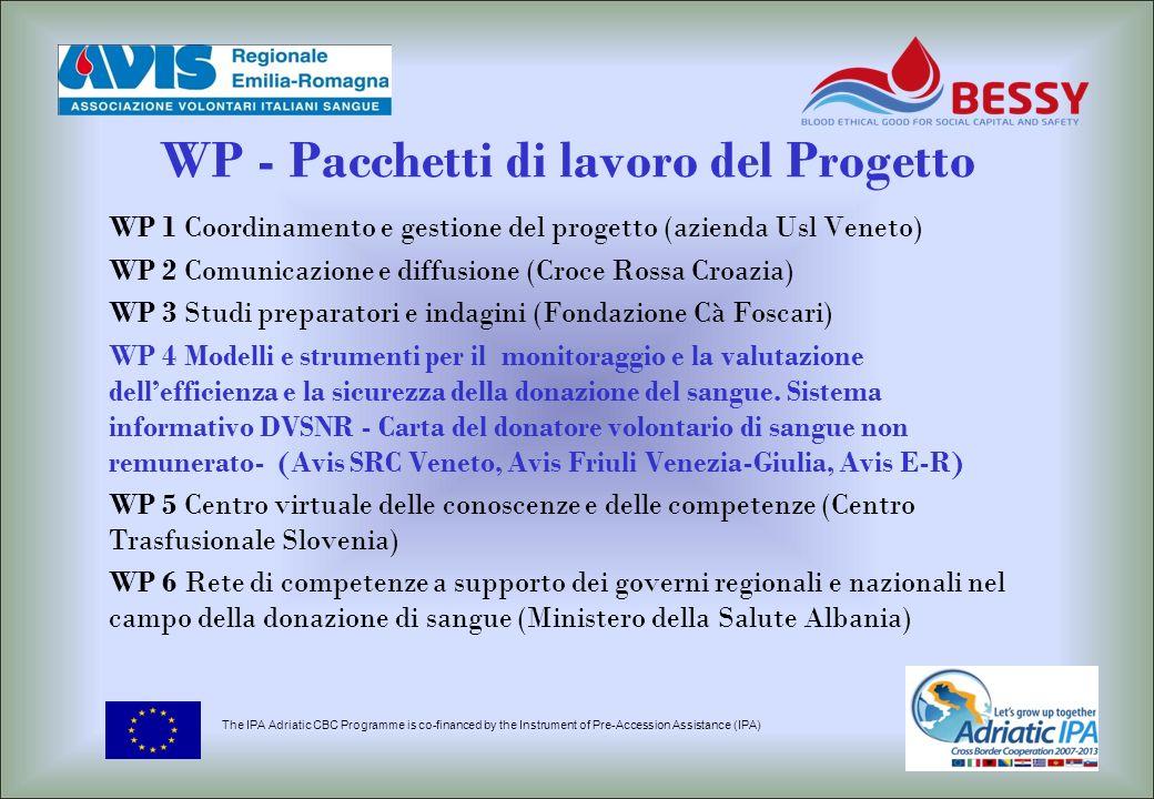 WP - Pacchetti di lavoro del Progetto