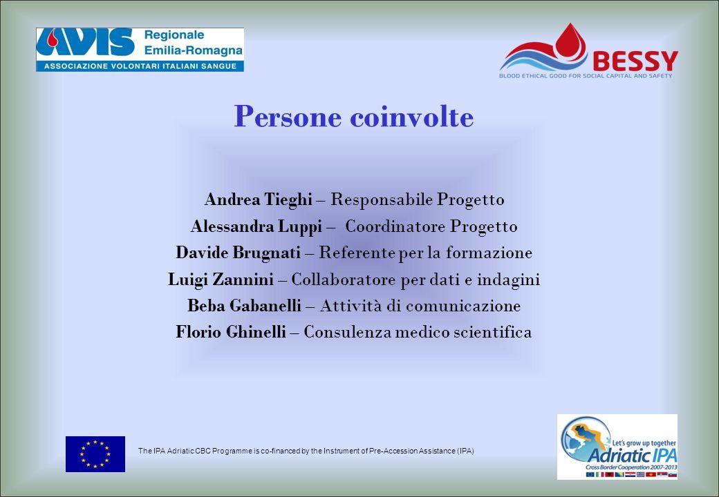 Persone coinvolte Andrea Tieghi – Responsabile Progetto