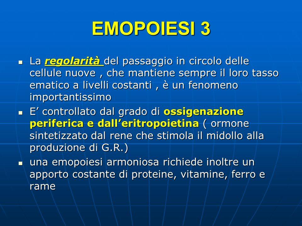 EMOPOIESI 3