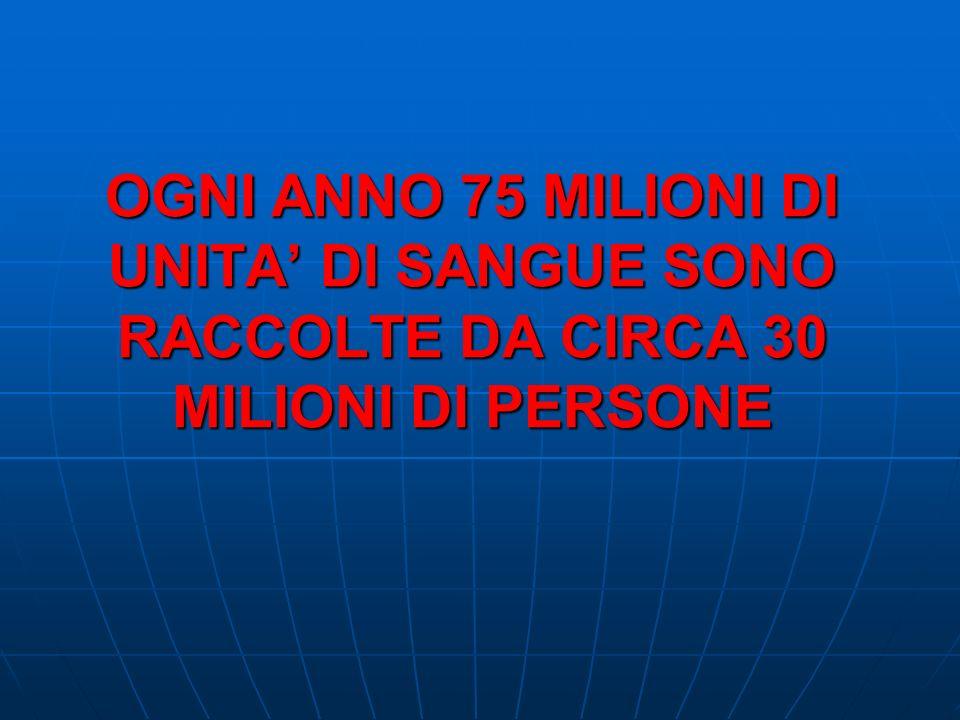 OGNI ANNO 75 MILIONI DI UNITA' DI SANGUE SONO RACCOLTE DA CIRCA 30 MILIONI DI PERSONE