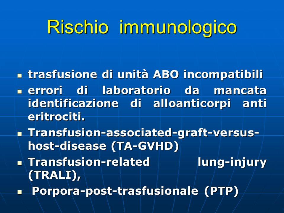 Rischio immunologico trasfusione di unità ABO incompatibili