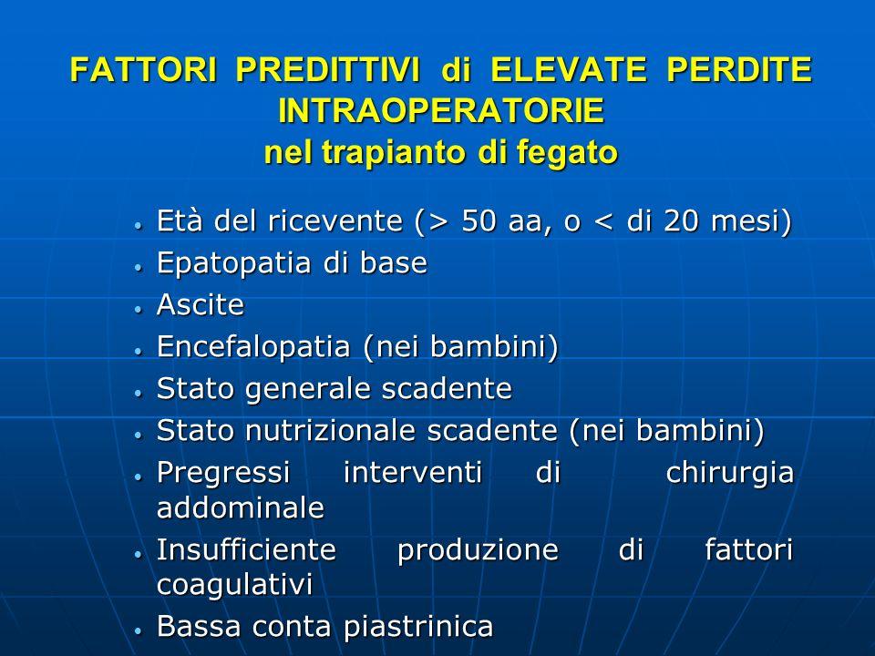 FATTORI PREDITTIVI di ELEVATE PERDITE INTRAOPERATORIE nel trapianto di fegato