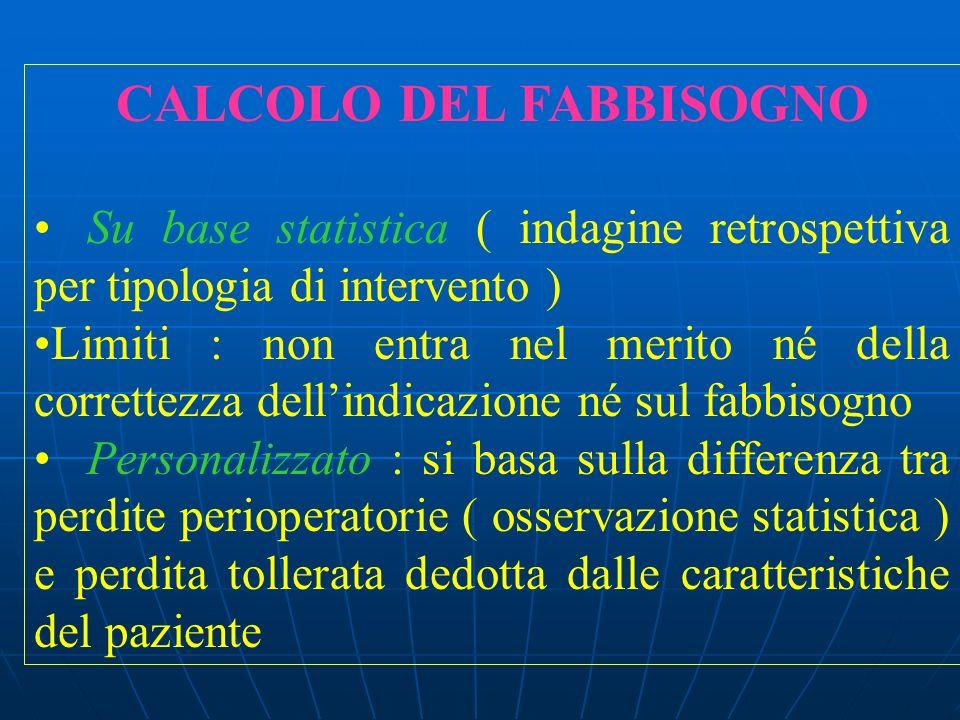 CALCOLO DEL FABBISOGNO