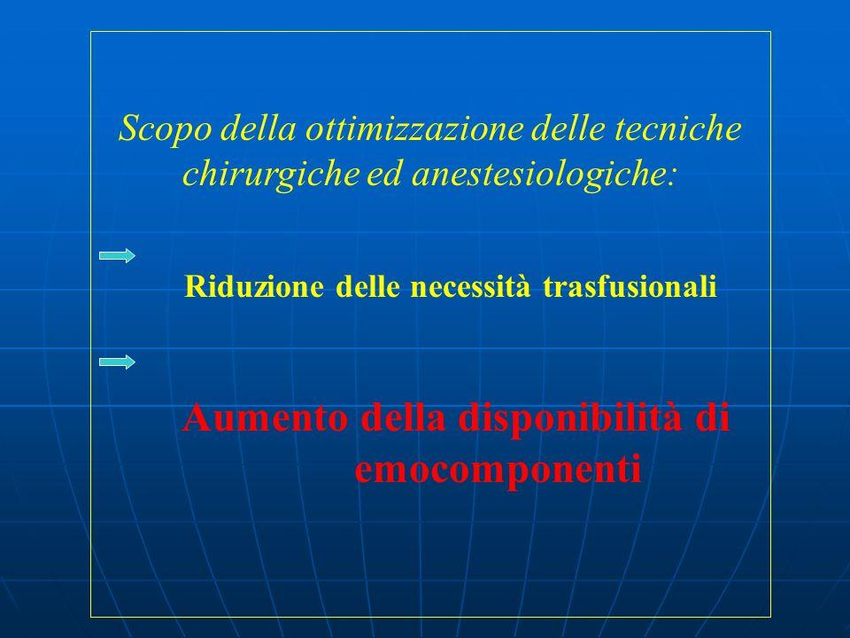 Scopo della ottimizzazione delle tecniche chirurgiche ed anestesiologiche: