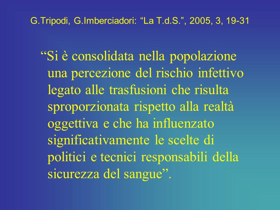 G.Tripodi, G.Imberciadori: La T.d.S. , 2005, 3, 19-31