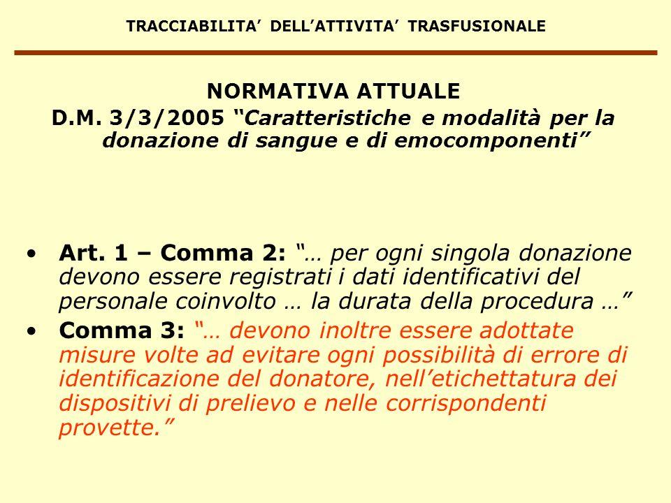 TRACCIABILITA' DELL'ATTIVITA' TRASFUSIONALE