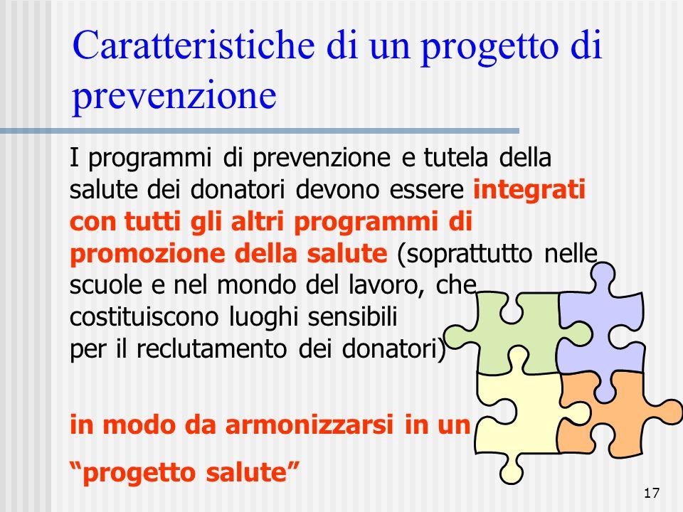Caratteristiche di un progetto di prevenzione