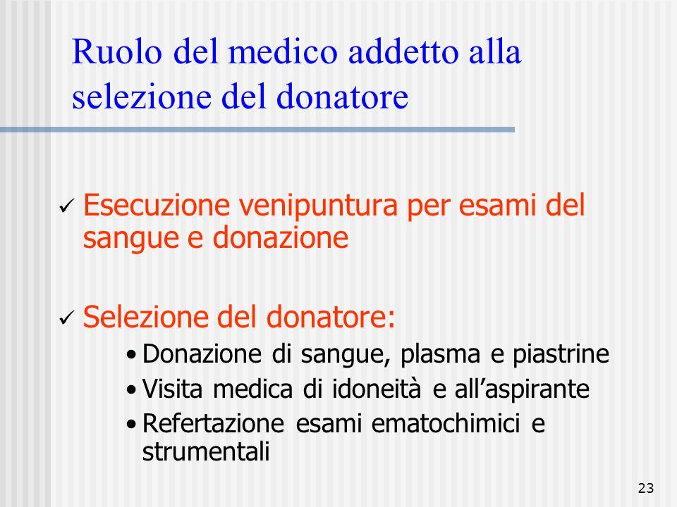Ruolo del medico addetto alla selezione del donatore