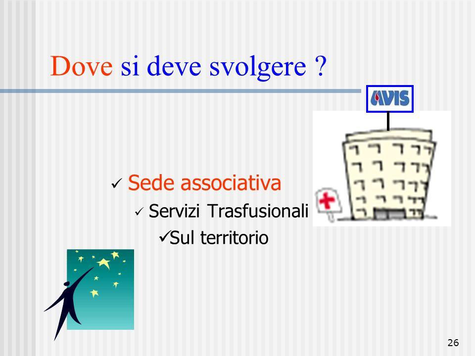 Dove si deve svolgere Sede associativa Servizi Trasfusionali