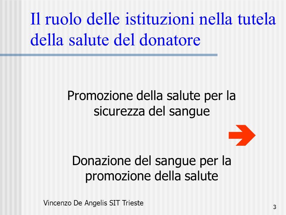 Il ruolo delle istituzioni nella tutela della salute del donatore