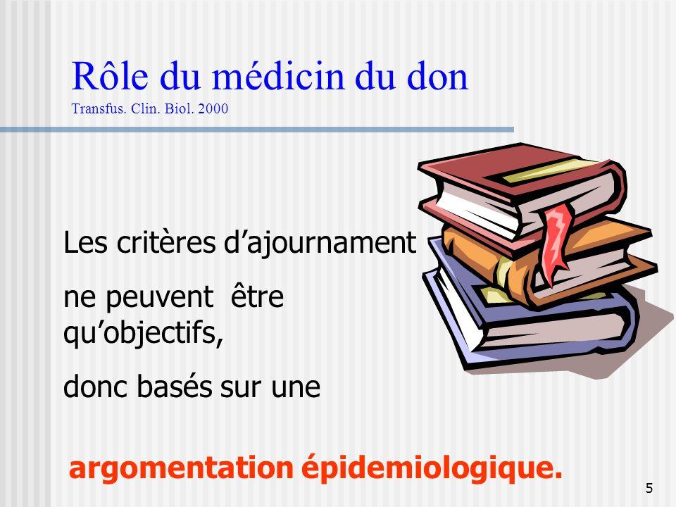 Rôle du médicin du don Transfus. Clin. Biol. 2000