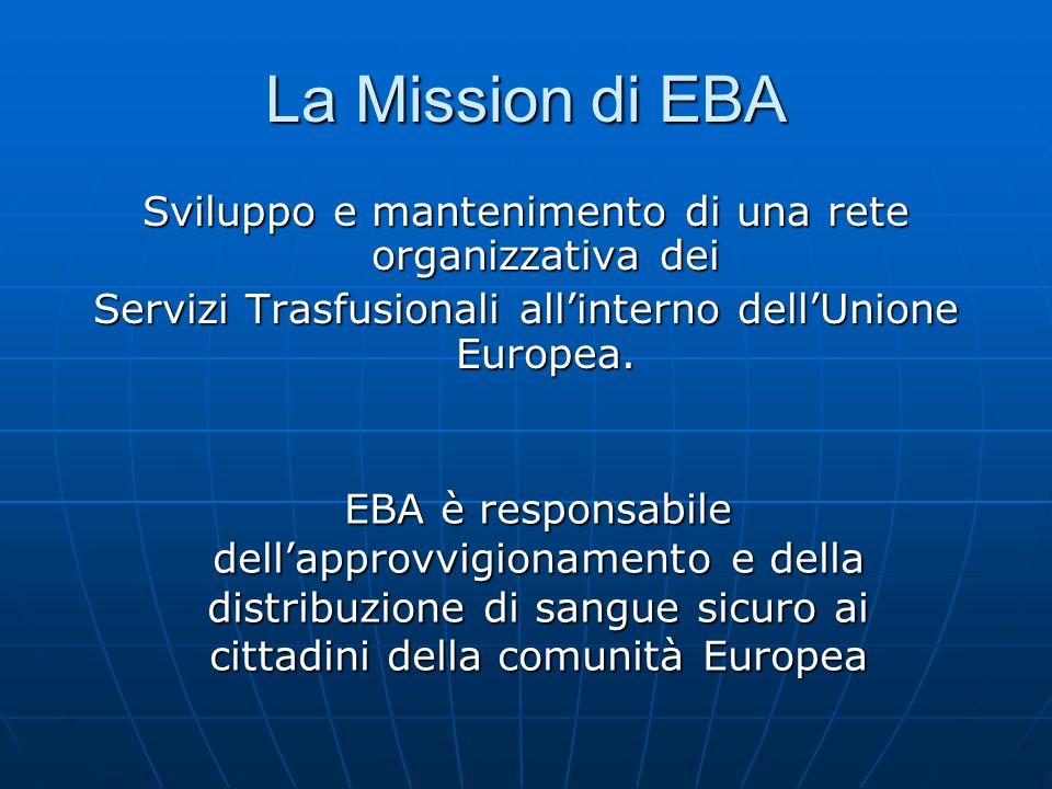 La Mission di EBA Sviluppo e mantenimento di una rete organizzativa dei. Servizi Trasfusionali all'interno dell'Unione Europea.