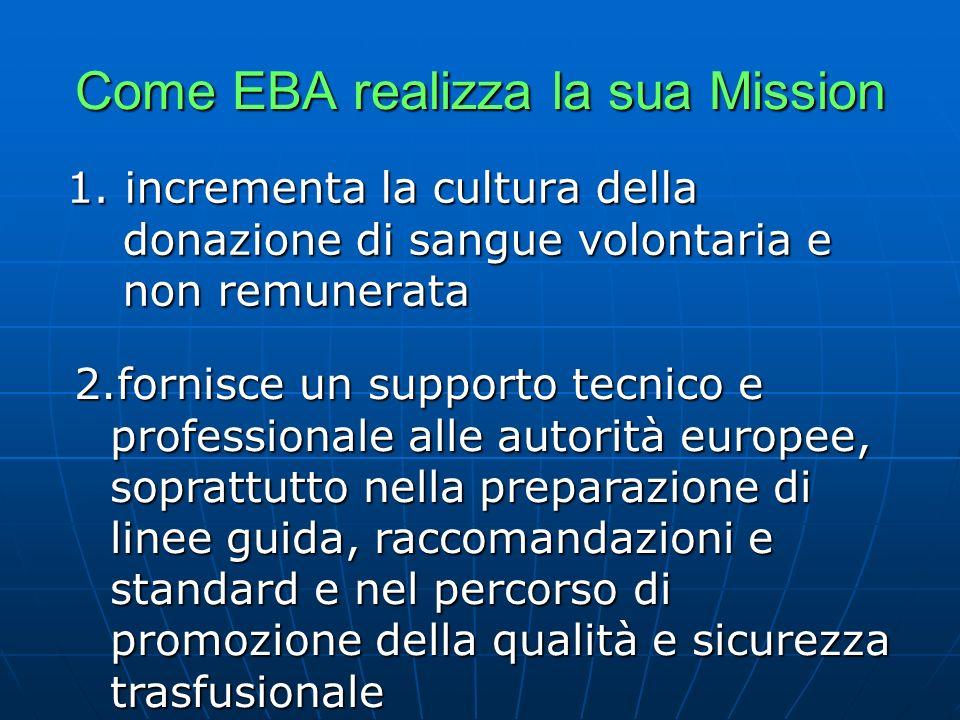 Come EBA realizza la sua Mission