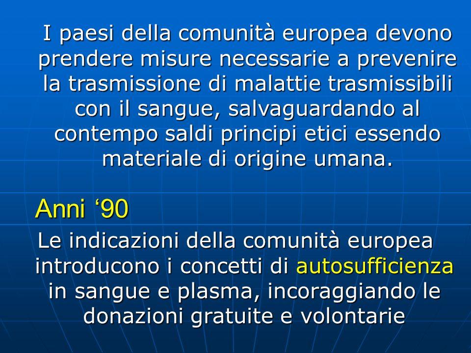 I paesi della comunità europea devono prendere misure necessarie a prevenire la trasmissione di malattie trasmissibili con il sangue, salvaguardando al contempo saldi principi etici essendo materiale di origine umana.
