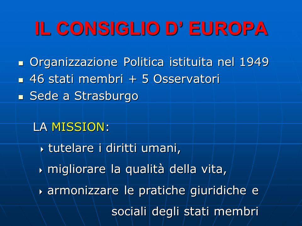 IL CONSIGLIO D' EUROPA Organizzazione Politica istituita nel 1949