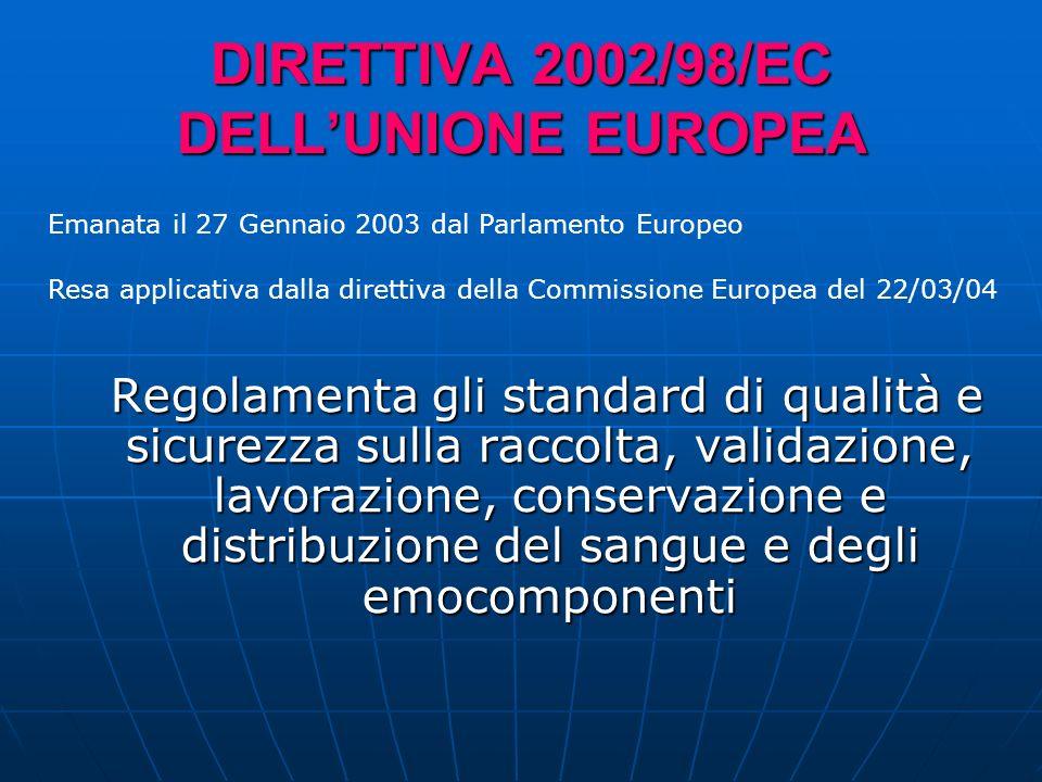 DIRETTIVA 2002/98/EC DELL'UNIONE EUROPEA