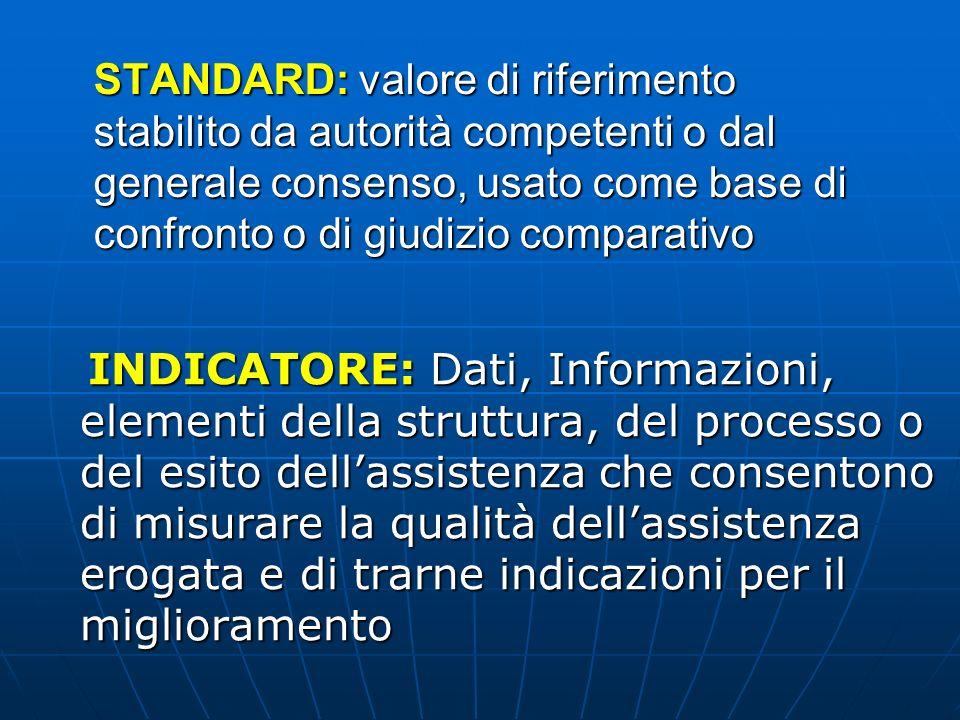 STANDARD: valore di riferimento stabilito da autorità competenti o dal generale consenso, usato come base di confronto o di giudizio comparativo