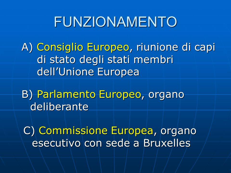 FUNZIONAMENTO A) Consiglio Europeo, riunione di capi di stato degli stati membri dell'Unione Europea.