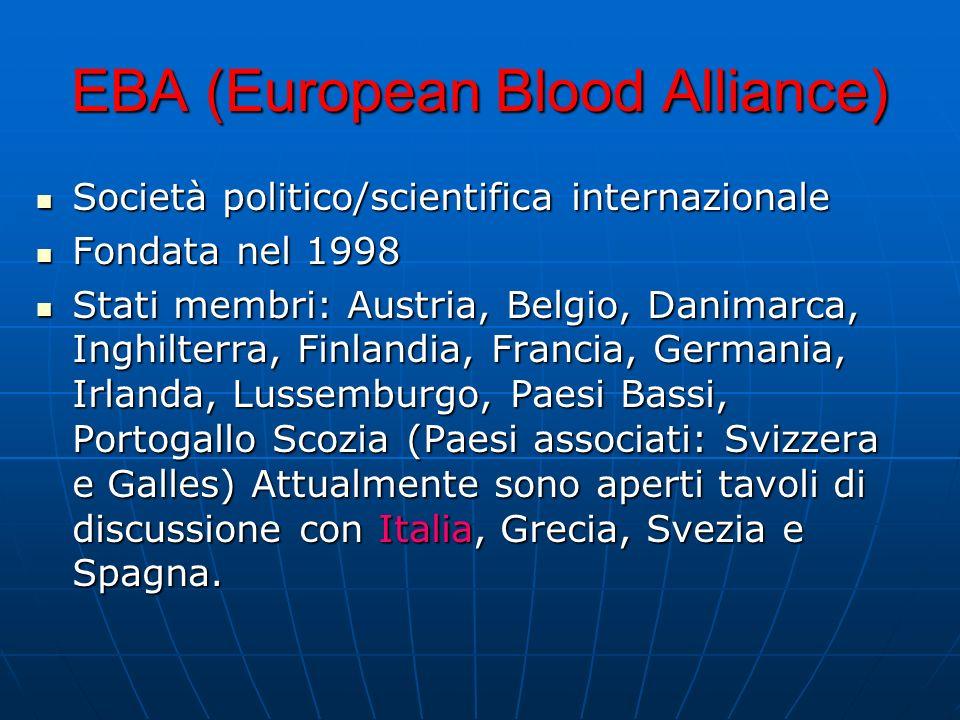 EBA (European Blood Alliance)