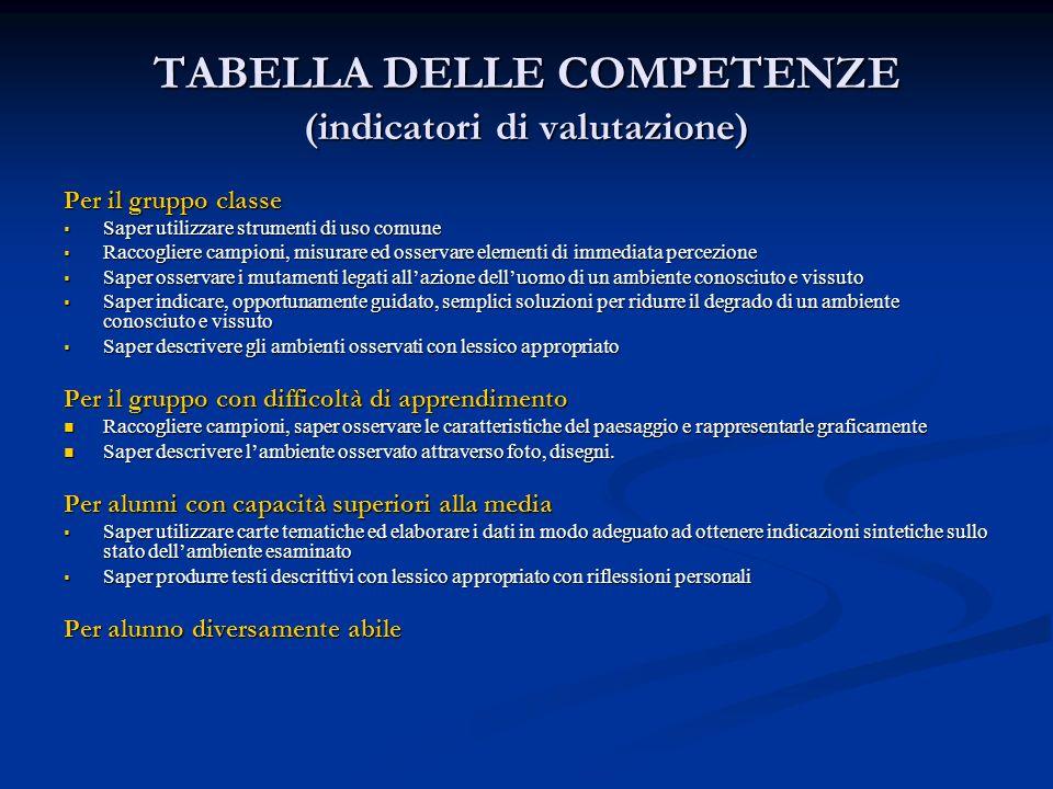 TABELLA DELLE COMPETENZE (indicatori di valutazione)