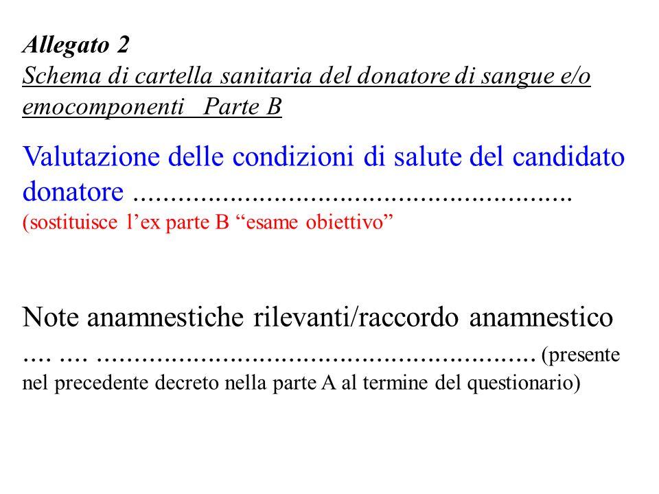 Allegato 2 Schema di cartella sanitaria del donatore di sangue e/o emocomponenti Parte B.