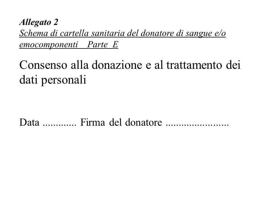 Consenso alla donazione e al trattamento dei dati personali