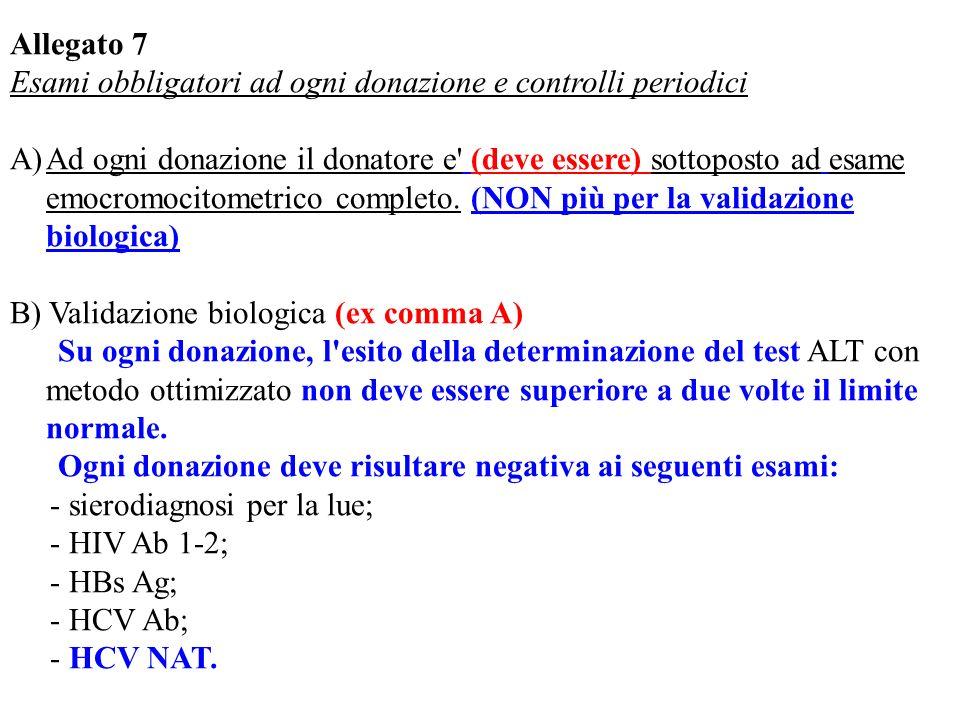 Allegato 7 Esami obbligatori ad ogni donazione e controlli periodici.