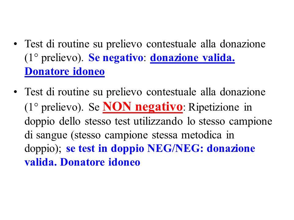 Test di routine su prelievo contestuale alla donazione (1° prelievo)