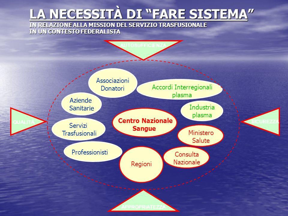 Accordi Interregionali
