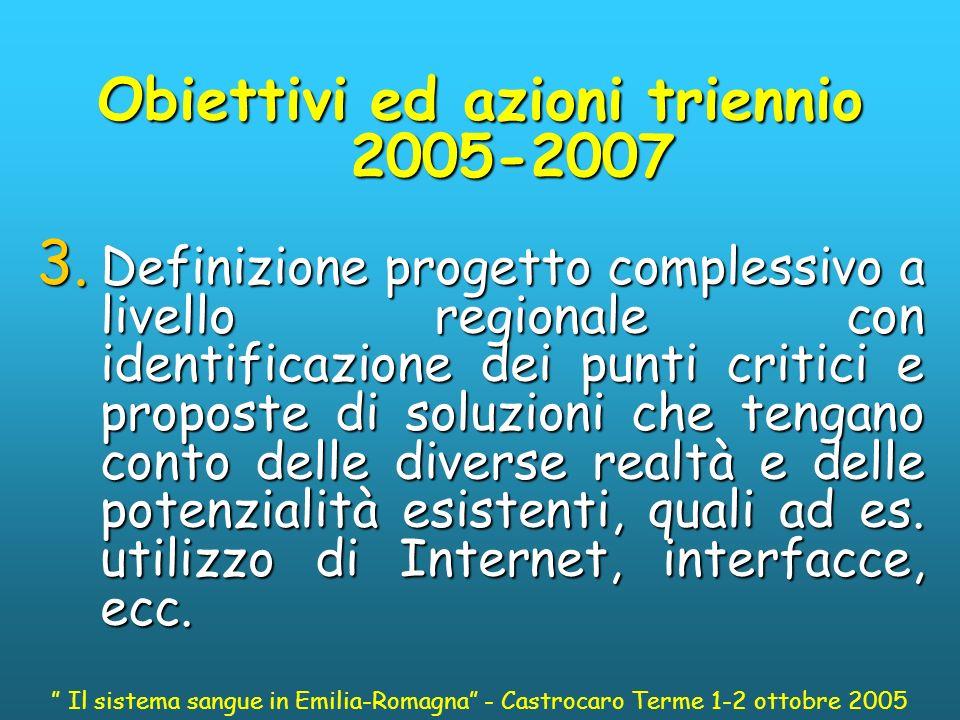 Obiettivi ed azioni triennio 2005-2007