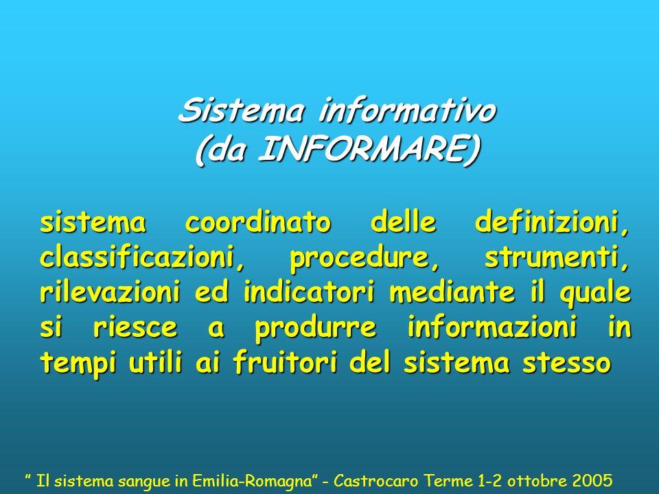 Sistema informativo (da INFORMARE)