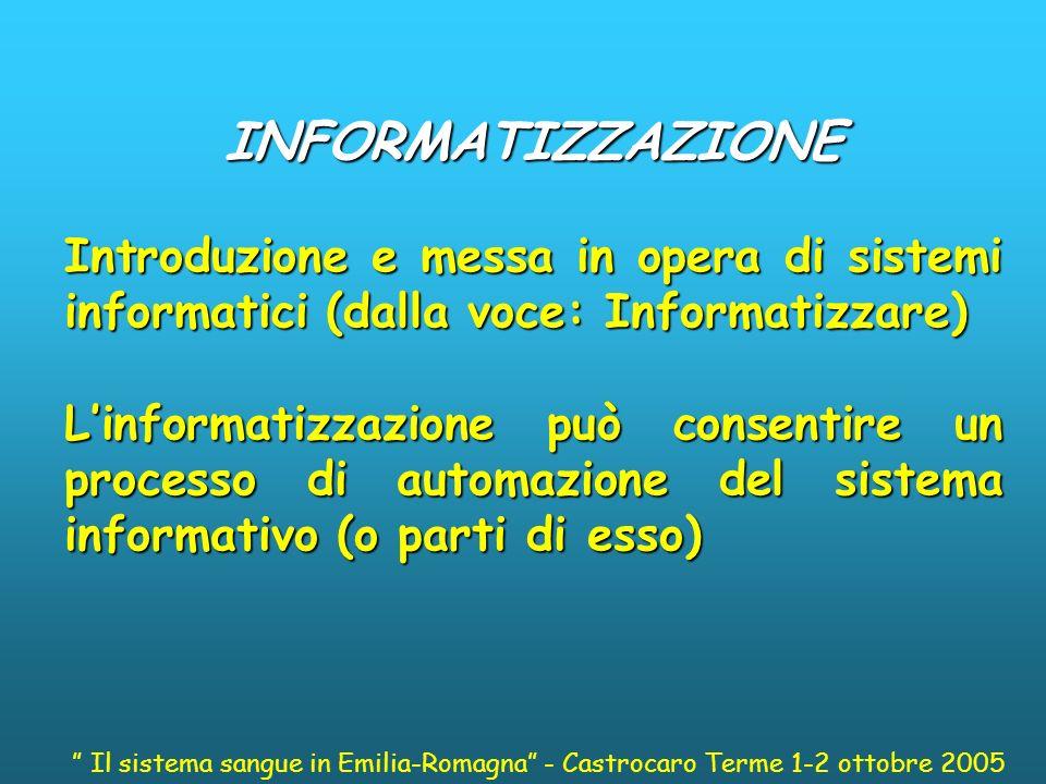 INFORMATIZZAZIONE Introduzione e messa in opera di sistemi informatici (dalla voce: Informatizzare)