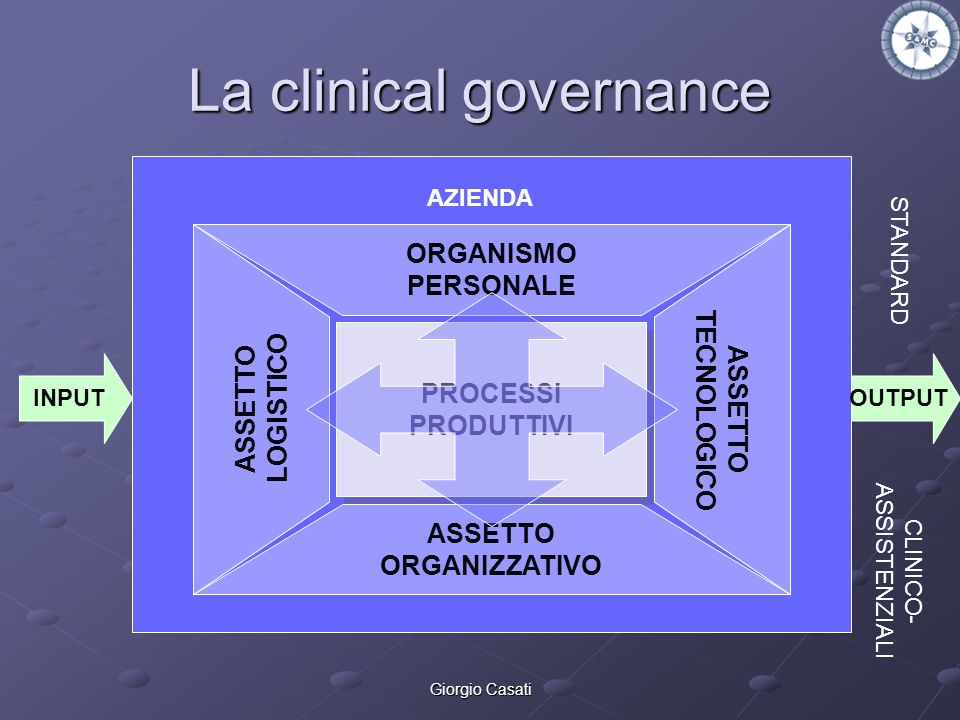 La clinical governance