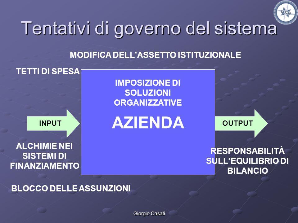 Tentativi di governo del sistema