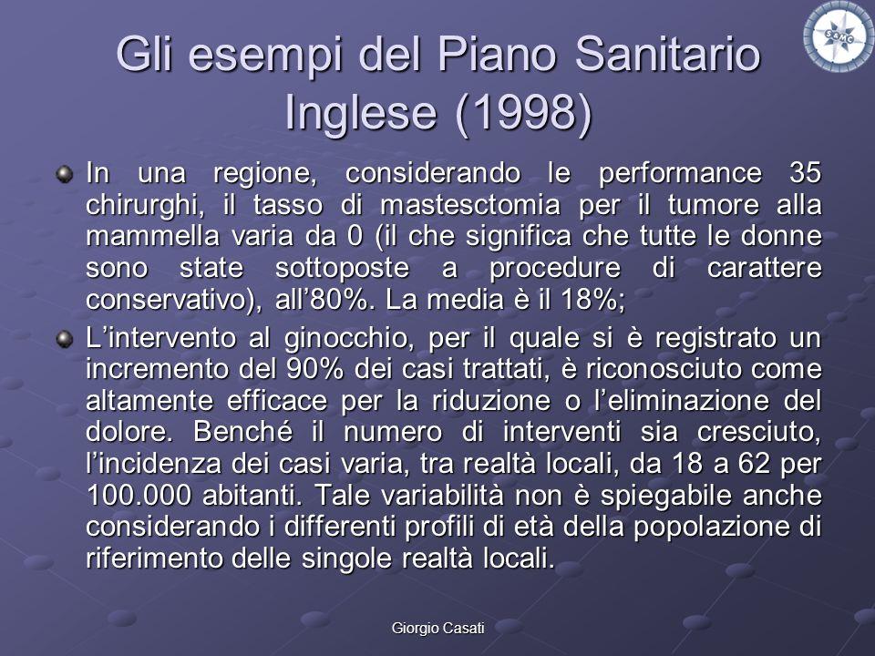 Gli esempi del Piano Sanitario Inglese (1998)