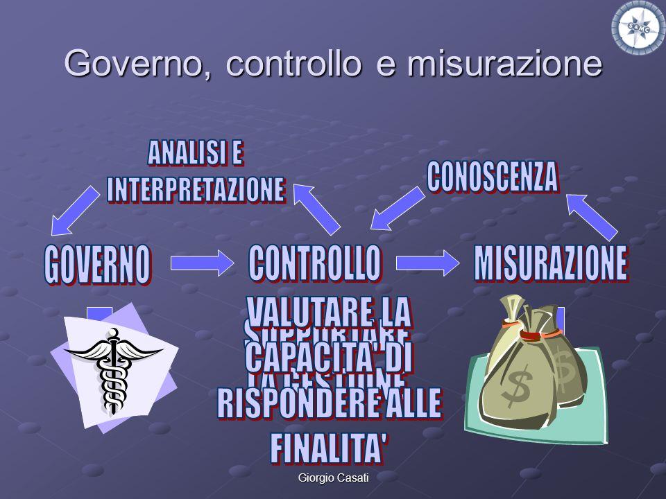 Governo, controllo e misurazione