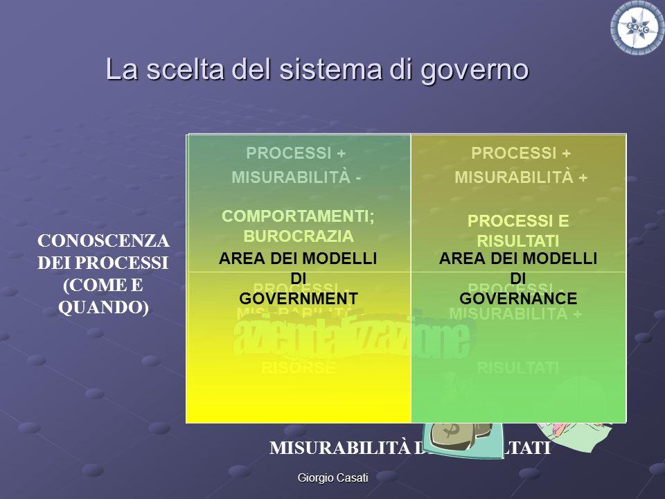 aziendalizzazione SSN La scelta del sistema di governo