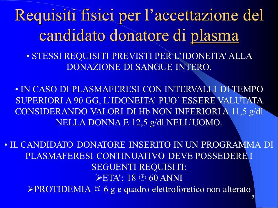 Requisiti fisici per l'accettazione del candidato donatore di plasma