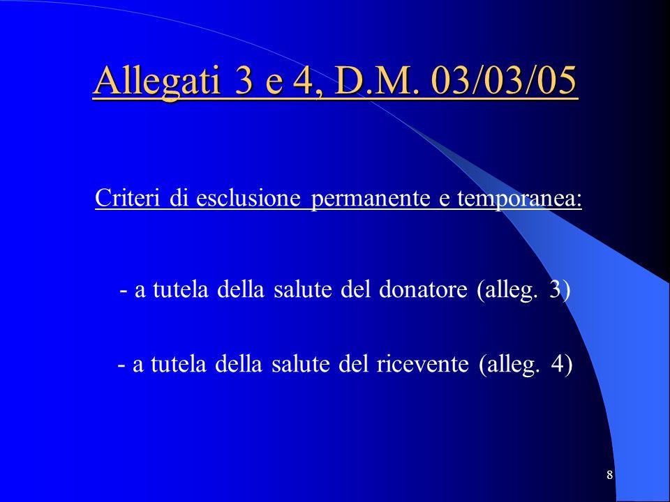 Allegati 3 e 4, D.M. 03/03/05 Criteri di esclusione permanente e temporanea: - a tutela della salute del donatore (alleg. 3)