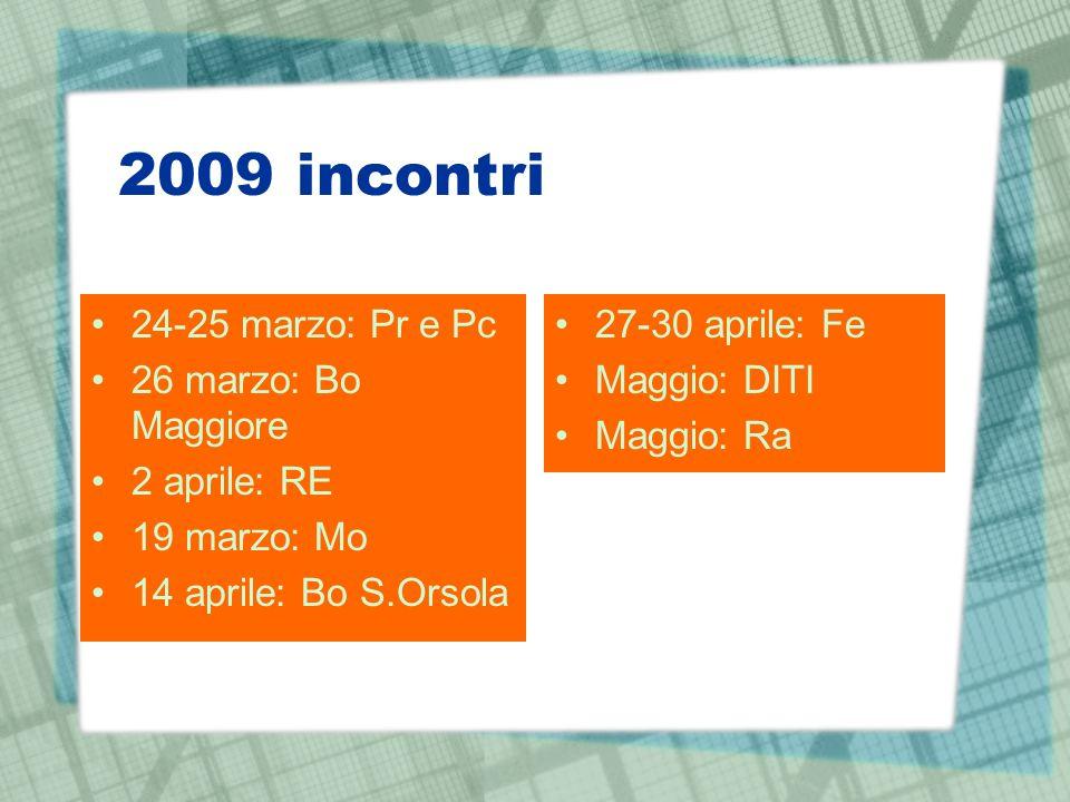 2009 incontri 24-25 marzo: Pr e Pc 26 marzo: Bo Maggiore 2 aprile: RE
