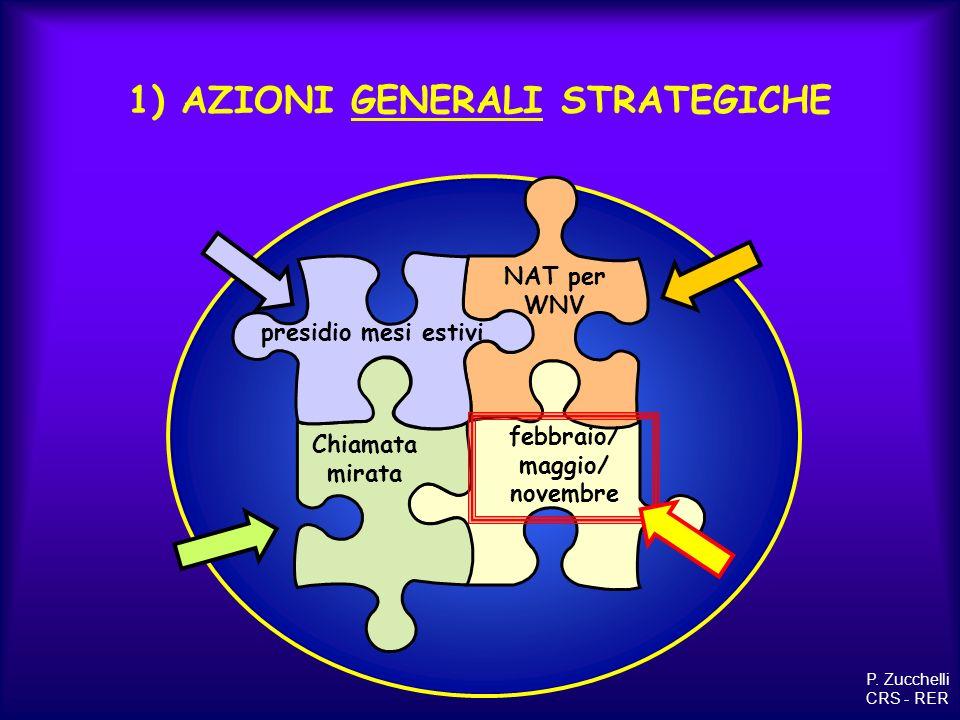 1) AZIONI GENERALI STRATEGICHE