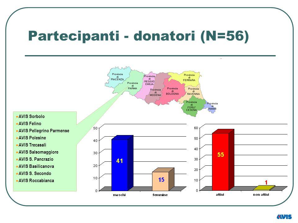 Partecipanti - donatori (N=56)