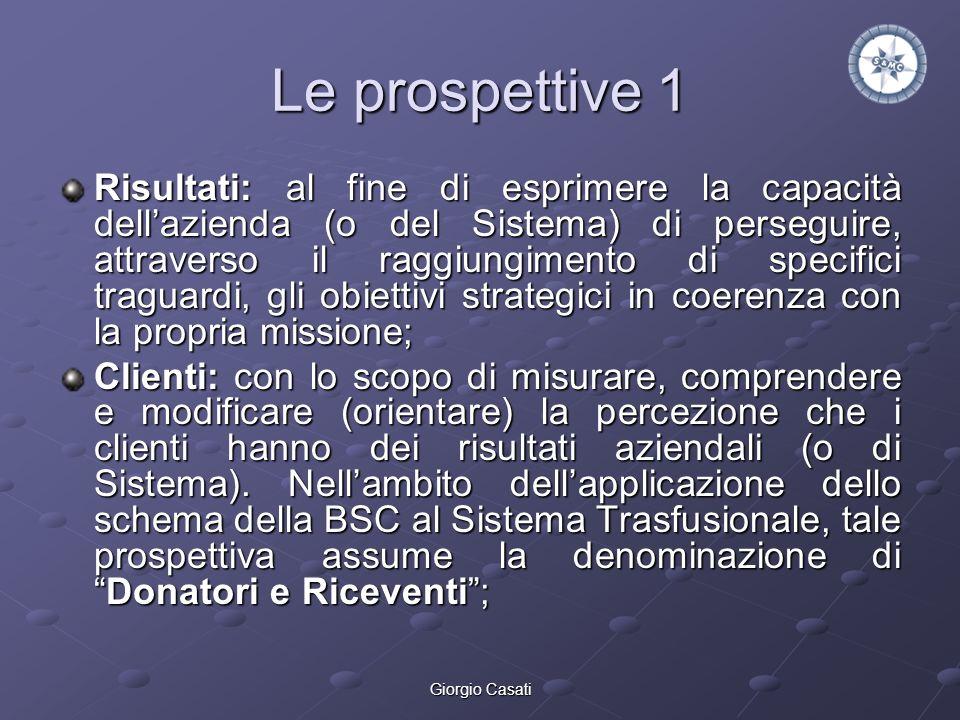 Le prospettive 1