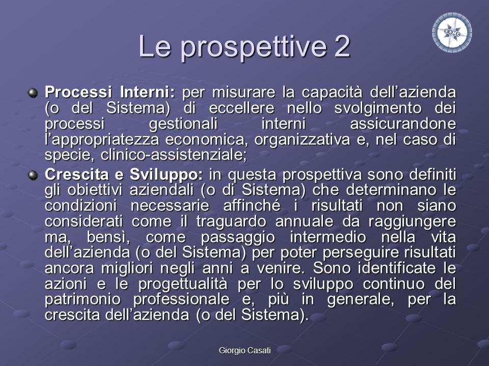 Le prospettive 2
