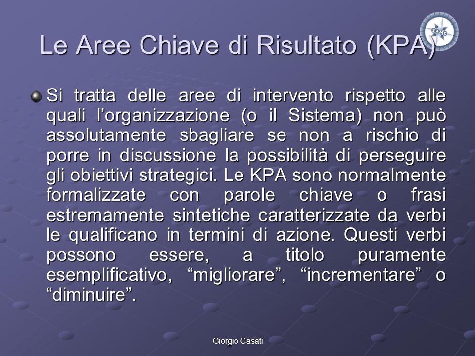 Le Aree Chiave di Risultato (KPA)