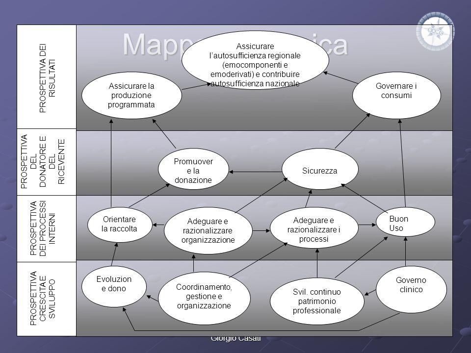 Mappa Strategica Assicurare l'autosufficienza regionale (emocomponenti e emoderivati) e contribuire autosufficienza nazionale.