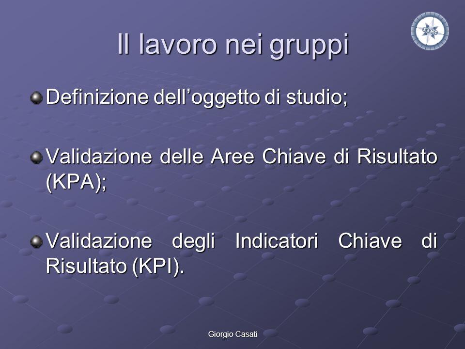 Il lavoro nei gruppi Definizione dell'oggetto di studio;