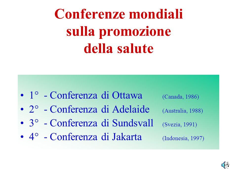 Conferenze mondiali sulla promozione della salute