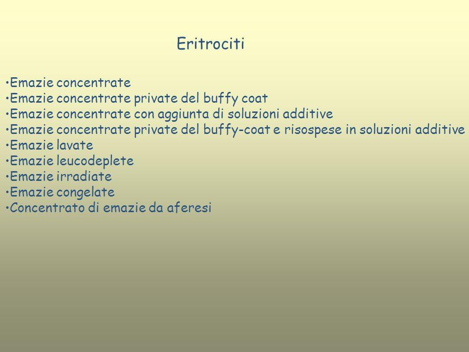 Eritrociti Emazie concentrate